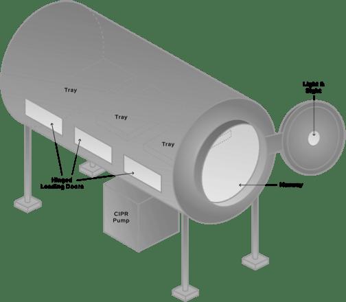 diagram of infiltrator
